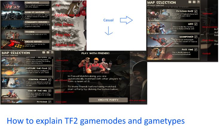 How to explain TF2 gamemodes and gametypes #games #teamfortress2 #steam #tf2 #SteamNewRelease #gaming #Valve