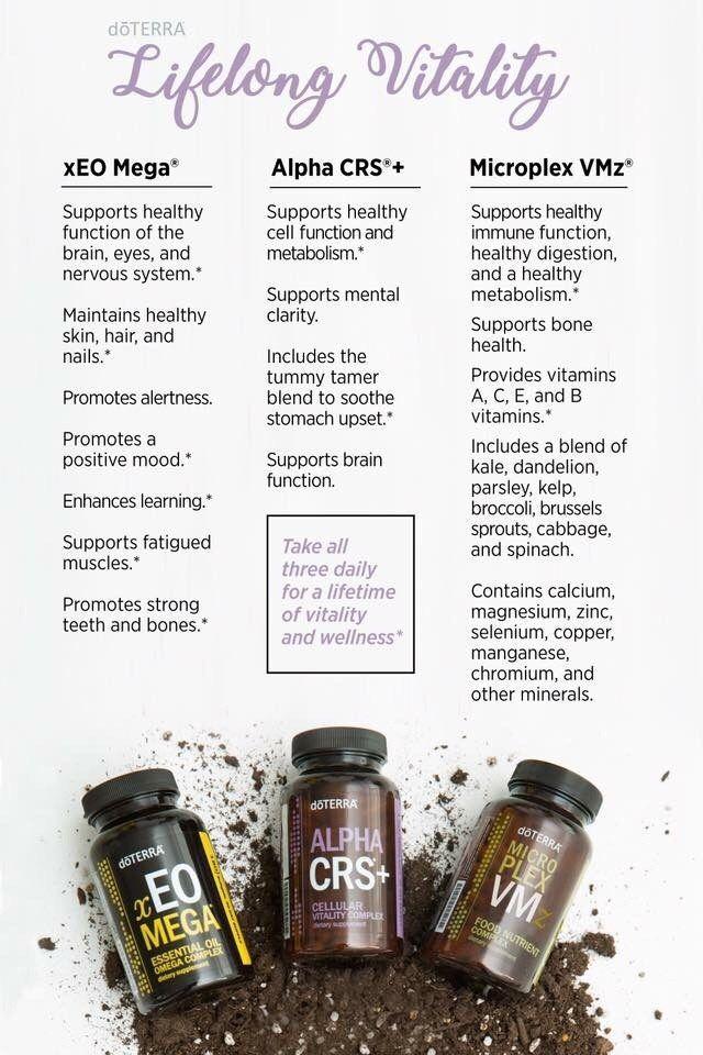 Natürliche Vitamine zur Gewichtsreduktion