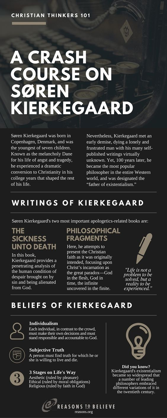 a parallel between soren kierkegaards philosophy of the three stages of life and the views of life o