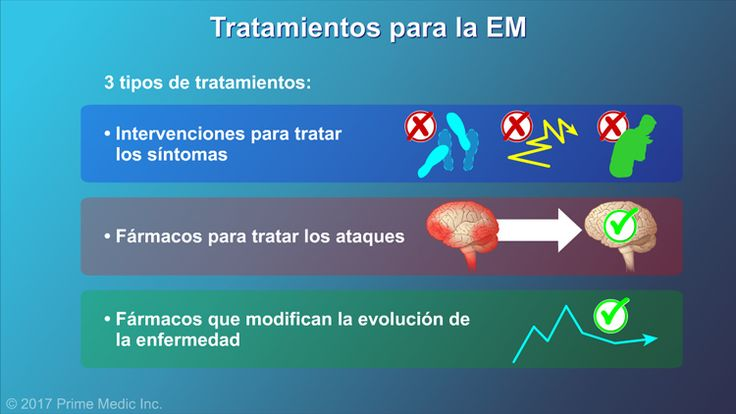 Hay tres tipos de tratamiento para la EM: intervenciones para tratar los síntomas, fármacos para tratar los ataques agudos y fármacos que modifican la evolución de la enfermedad.slide show: el control y el tratamiento de la esclerosis múltiple. en esta presentación de diapositivas se explican tres tipos de tratamientos que se usan actualmente para la esclerosis múltiple: intervenciones para tratar los síntomas, fármacos para tratar los ataques agudos y fármacos que modifican la evolución de…