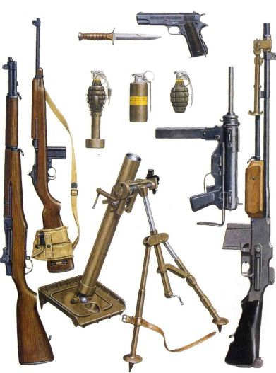 Us Infantry Weapons In Wwii History Wars Weapons