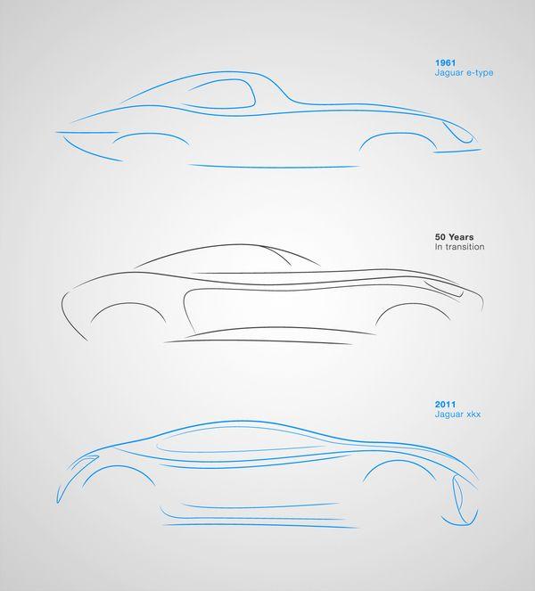 Jaguar XKX – Concept Car | feel desain