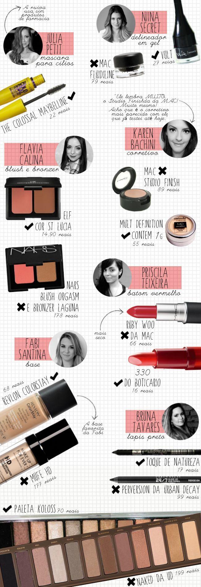 .: Kit de maquiagem: produtos baratinhos indicados pelas blogueiras!