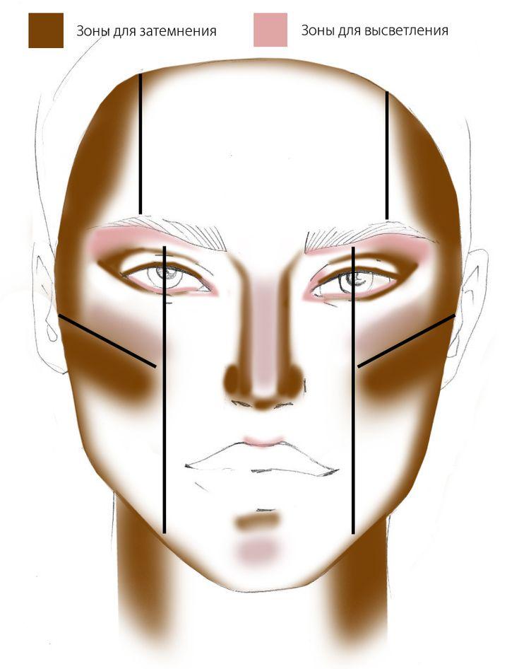 Что такое контурирование лица и скульптурирование: как делать контурирование, как корректировать форму лица и как использовать корректоры для контурирования лица ― MyLovin - Интернет магазин профессиональной декоративной косметики