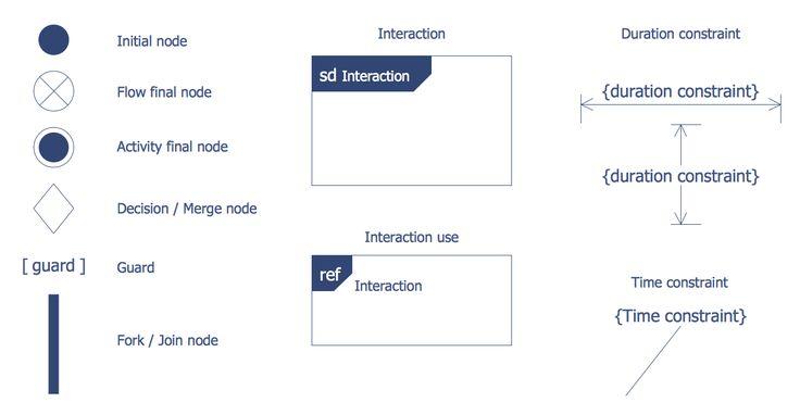 Best Software Development  Atm Uml Diagrams Images On