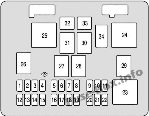 Interior fuse box diagram: Chevrolet Express (2003, 2003 ...