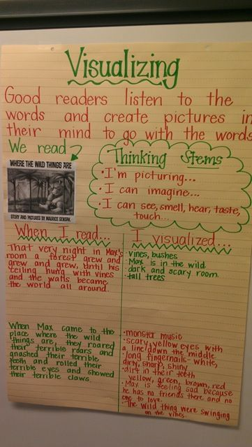 Visualizing - Comprehension Lesson - Anchor Chart - Think Aloud - Thinking Stems - Where the Wild Things Are by Maurice Sendak - This lesson was used in a first grade classroom.