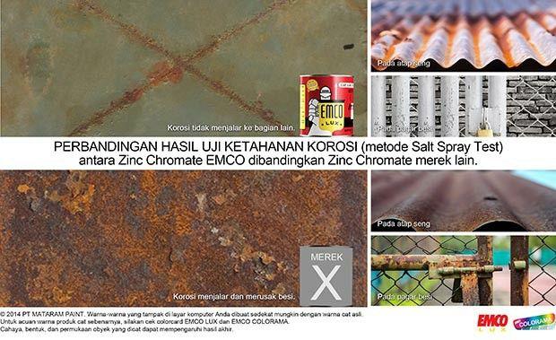 Pentingnya Primer Zinc Chromate #MixnFix #DIY  http://matarampaint.com/detailNews.php?n=108