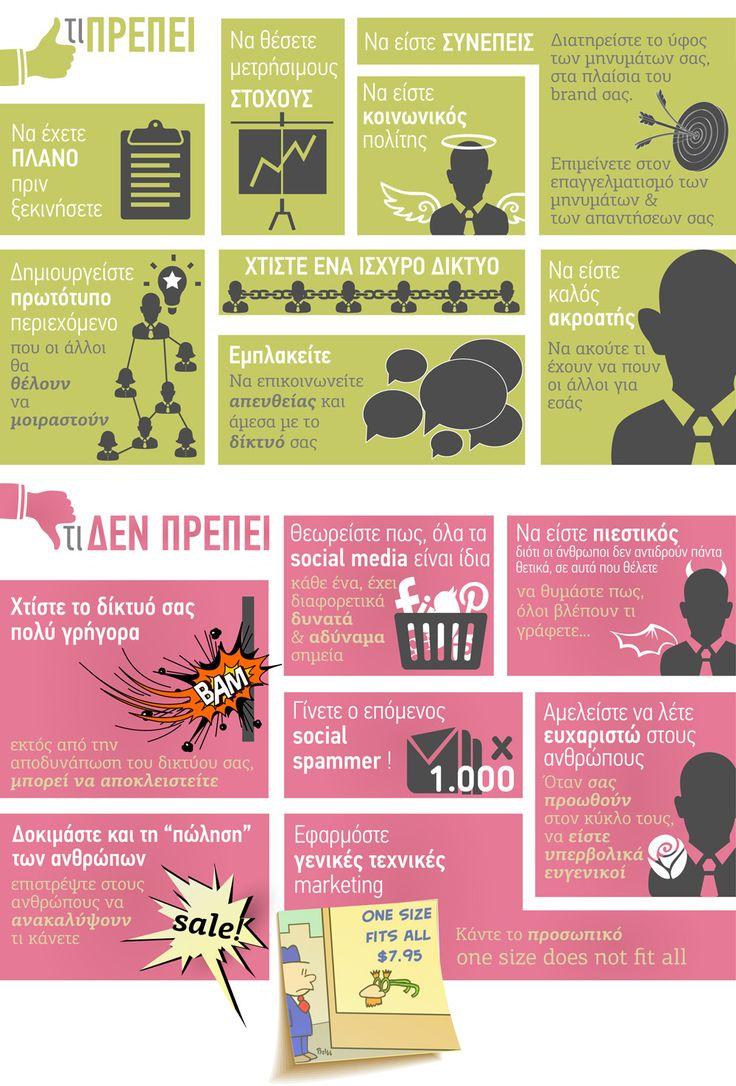 Τι πρέπει και τι δεν πρέπει στα Social Media   Web Seo Greece