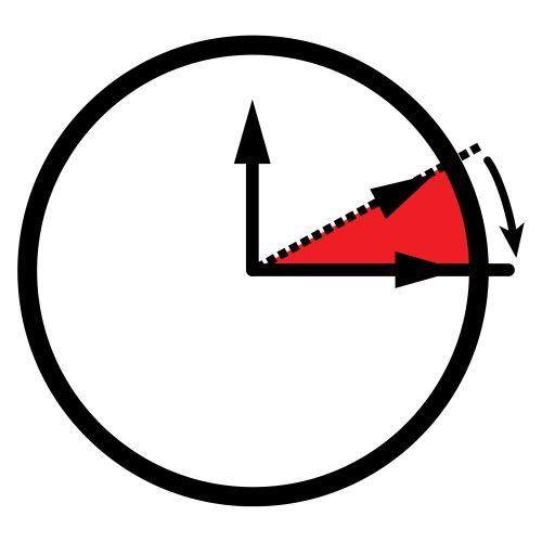 El sonido de la hierba al crecer: Trabajamos la hora: materiales y estrategias
