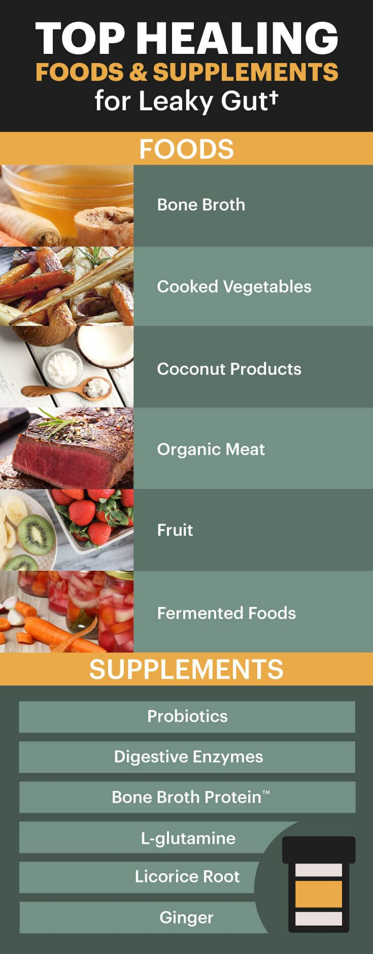 Top foods and supplements for leaky gut - Dr. Axe