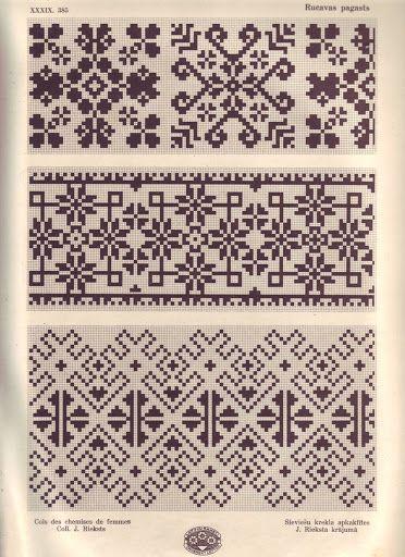 Sieviešu krekla apkakles izšuvums - Traditional embroidery pattern of womens' shirt collar - Rucava, Latvia