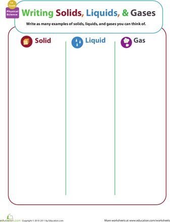 Worksheets: Matter Mixup: Writing Solids, Liquids, and Gases