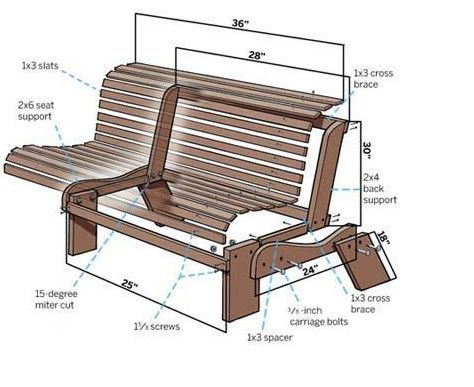 outdoor bench plans planter and simple garden bench gardening tables build your own carts and much more welcome to absolutely free plans patio furniture