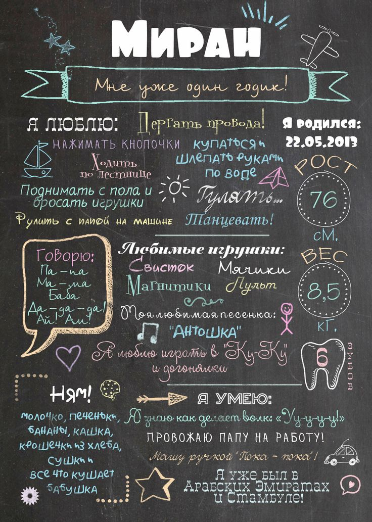 Постер достижений.lovelyboards.ru  https://vk.com/chalkboard_diz A birthday chalkboard is a GREAT conversation piece for a birthday party, GREAT prop for photoshoots and a GREAT keepsake (both digital AND printed versions!) Super cute to hang in a child's room after their party.