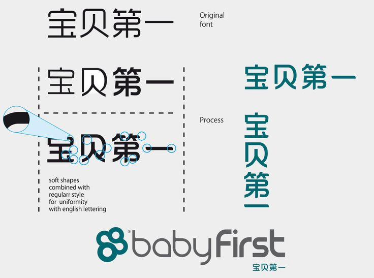 BABY FIRST - VISUAL IMAGE MANUAL