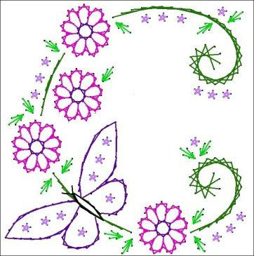 Floral Butterfly Circle Paper Embroidery Pattern for Greeting Cards