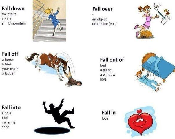 Falling down/over/into/off/ out of/ in