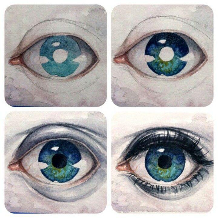 Watercolor eye step by step.