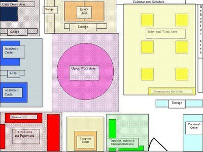 18 best Feng Shui for the Classroom images on Pinterest | Classroom ...