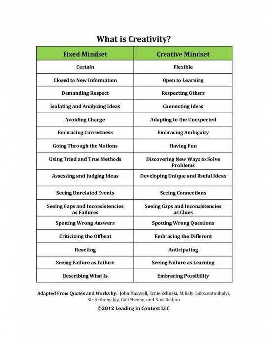 204 best 21st Century Skills images on Pinterest Learning, 21st - invitation letter format for judges