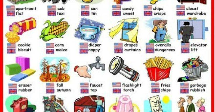 史上最全英文學習圖,涵蓋所有英語知識 英式英語和美式英語在一些日常物品上詞彙表達差異英式和美式英語詞彙的書寫差別「高大上」英語替換詞,再也不用怕詞窮!這是一個神奇的英文形容詞圖表,有了這個圖表,基本掌...