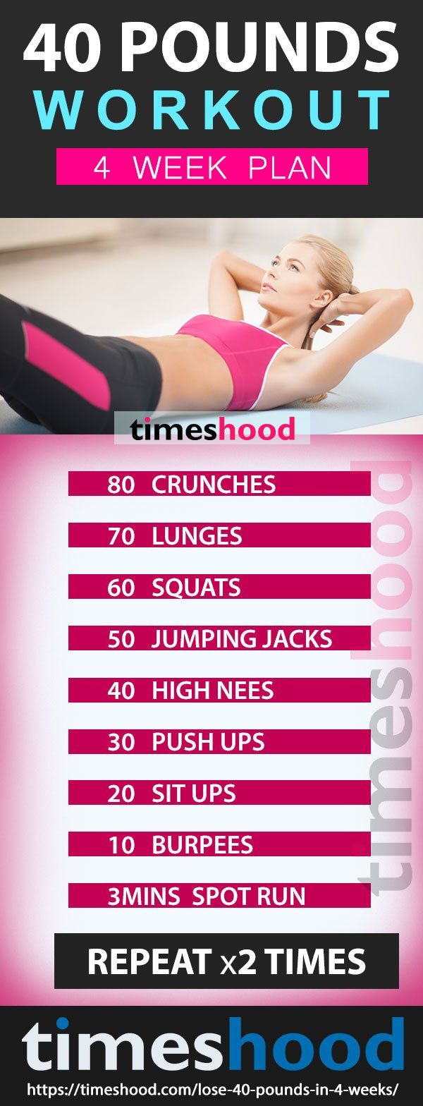 24-Hour Plan to Lose up to 40 Pounds in 4 Weeks Challenge ...