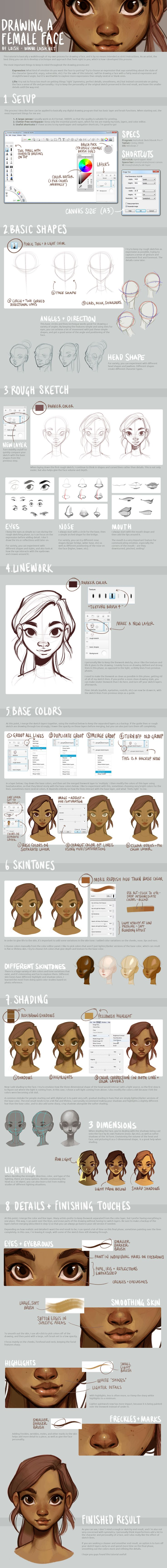 tutorial - drawing a female face by loish on DeviantArt