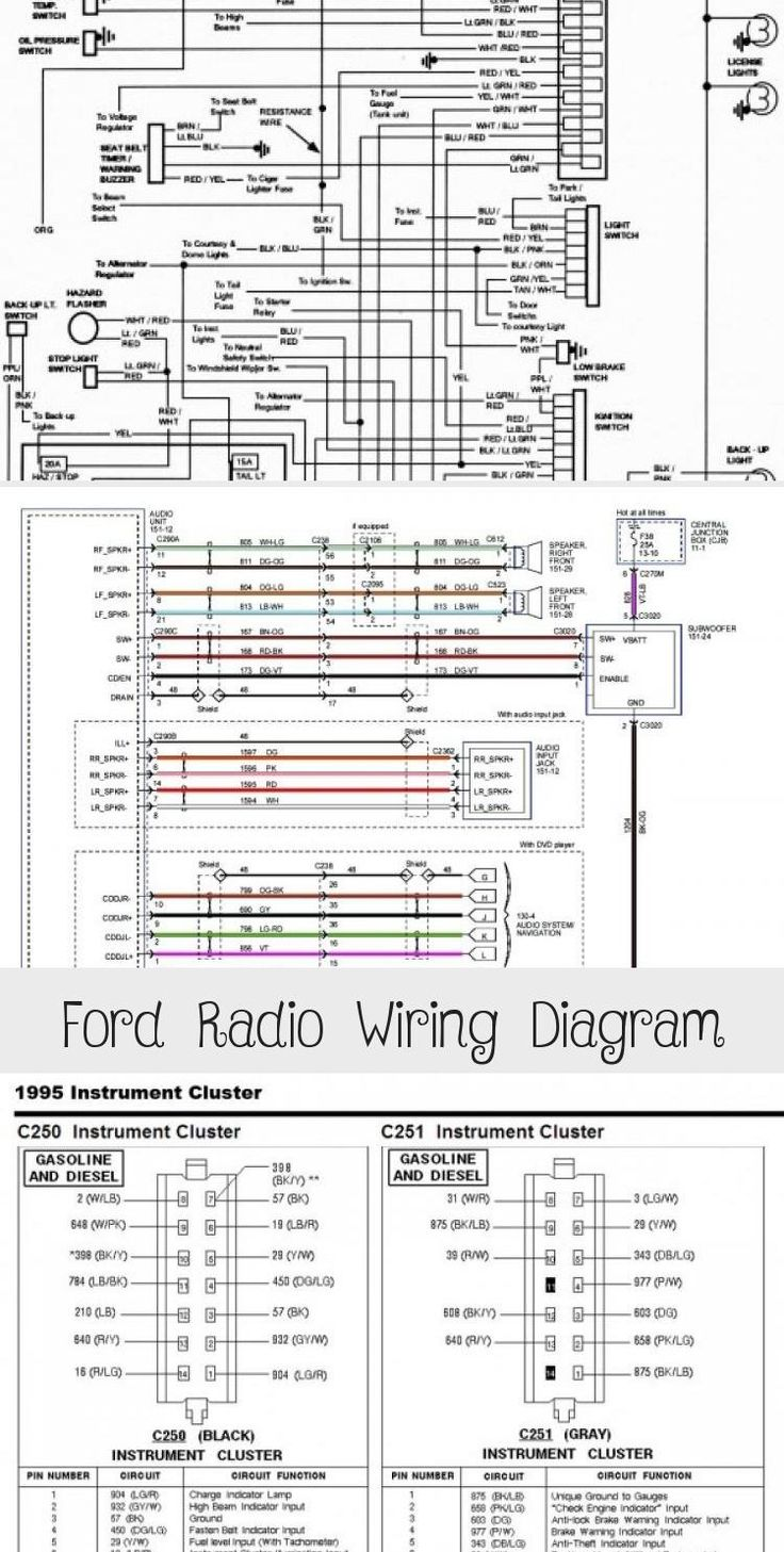 [DIAGRAM] Audi Rs3 Wiring Diagram