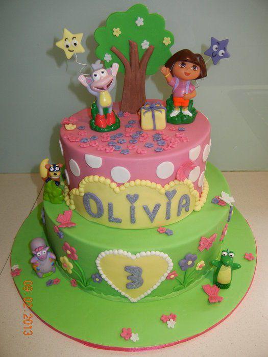 Image result for dora cakes