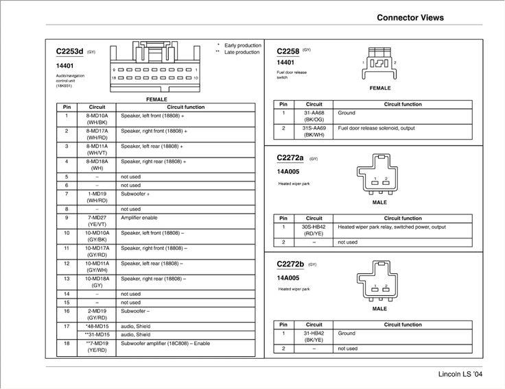 29d93b84d34a07b3ddb3473e21dcddef signal wire pioneer avic f90bt wiring diagram pioneer wiring diagrams pioneer avic z120bt wiring diagram at panicattacktreatment.co