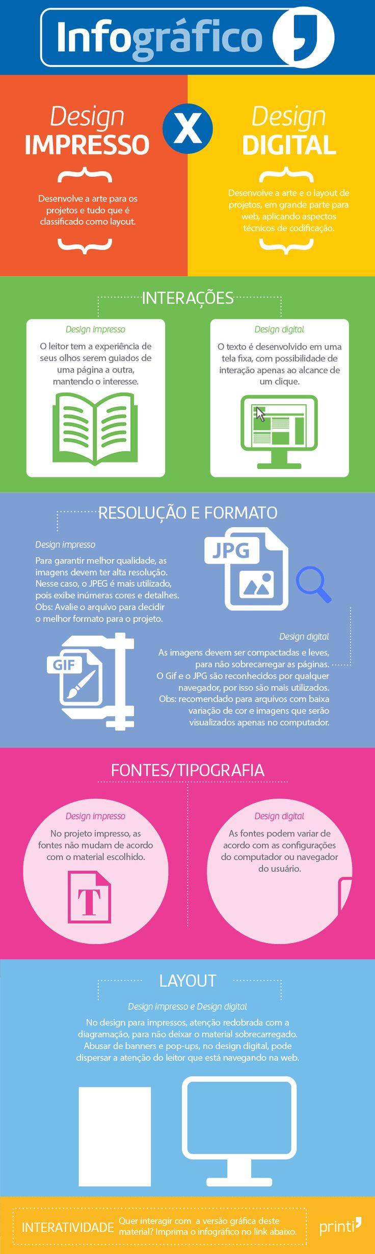 Design Impresso vs Design Digital - Assuntos Criativos