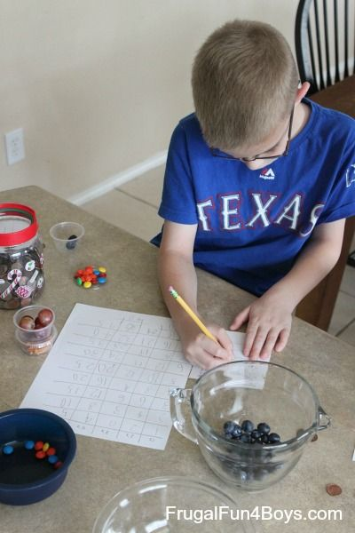 Multiplication Snack Store Math Activity - Frugal Fun For Boys - two cents per blueberry - how many do you want?