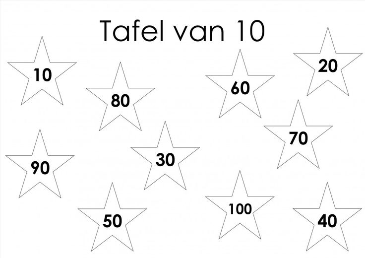 tafelspel 5 en 10