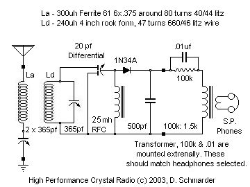 29db7065bd3564fef2361d992dc8da57 radios 931 best amateur radio images on pinterest radios, ham radio and  at gsmx.co