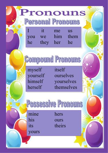 relative pronouns list - Google Search