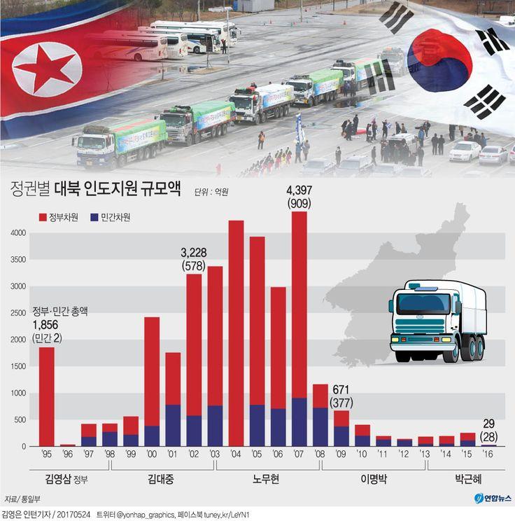 그래픽 비주얼 뉴스 | 연합뉴스