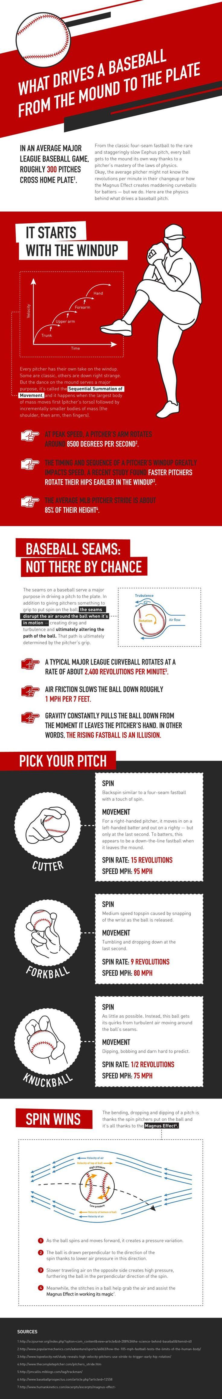 48 best baseball training images on pinterest baseball training
