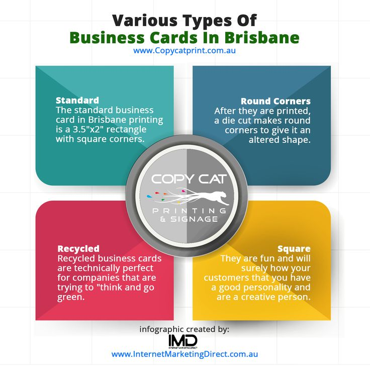 Various Types Of Business Cards In Brisbane