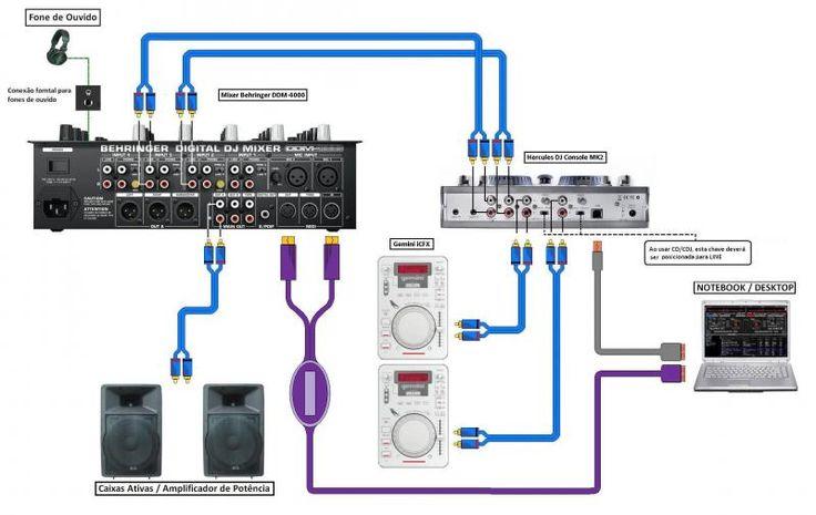 equalizer wiring diagram como conectar una mezcladora numark 1550 a un amplificador  como conectar una mezcladora numark 1550 a un amplificador