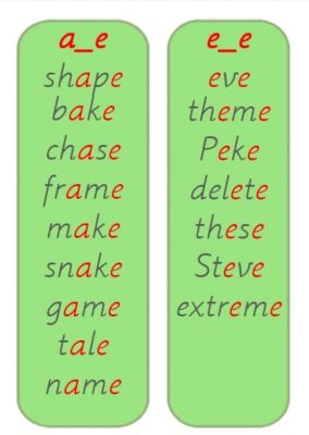 Reading List:  Split Digraph a_e and e_e Phase 5: