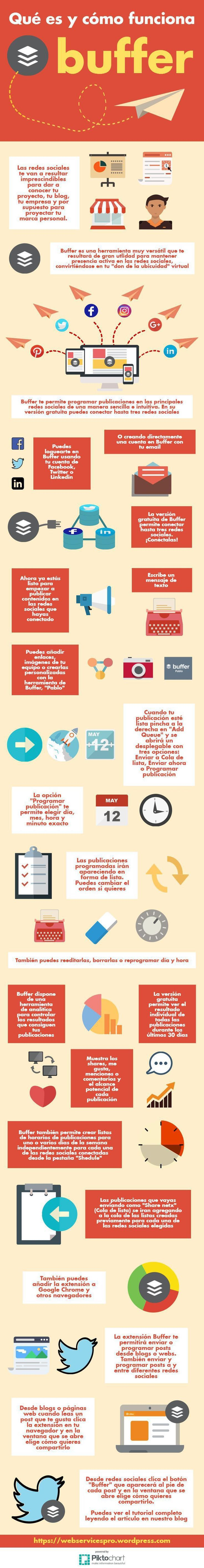 Buffer: qué es y cómo funciona. Herramientas para tu estrategia de redes sociales. #SocialMedia #RedesSociales