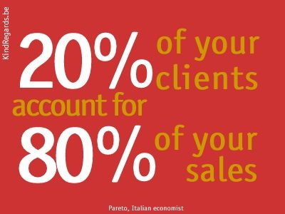 20% of your clients account for 80% of your sales.