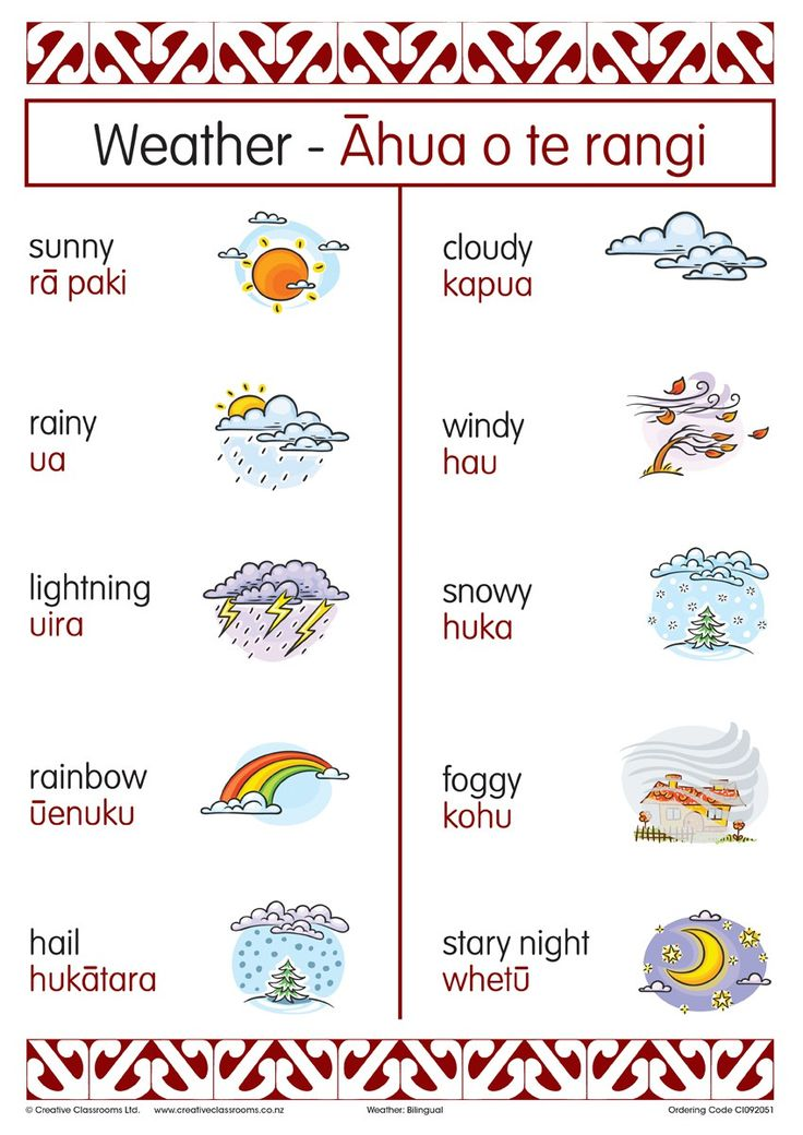 Weather Bilingual Chart