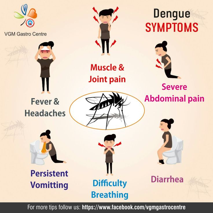 "Dengue Symptoms : The mosquito-borne deadly dengue is one of the recent nightmare in India killing tens and thousands every year. Back in the day, Dengue was evident during and few months after monsoon, but now it has become an all-season disease due to the man made reasons. Symptoms of dengue fever include severe joint and muscle pain, swollen lymph nodes, #headache, #fever, exhaustion, and rash. The presence of fever, rash, and headache (the ""dengue triad"") is characteristic of…"