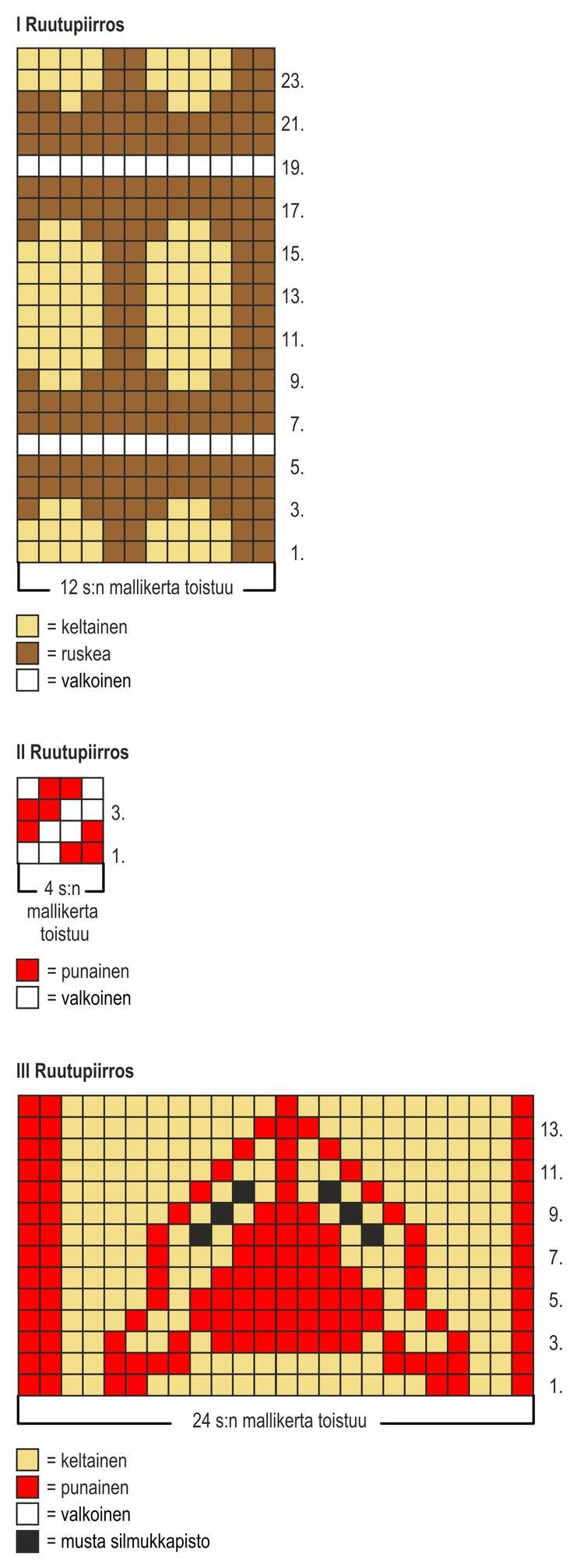 Neulotut karkkisukat Novita 7 Veljestä | Novita knits