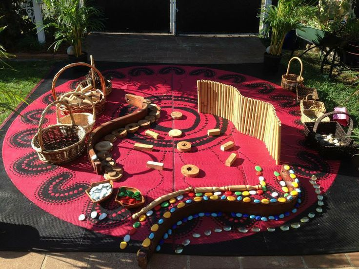 159 Best ECE Loose Parts Play Images On Pinterest Photo