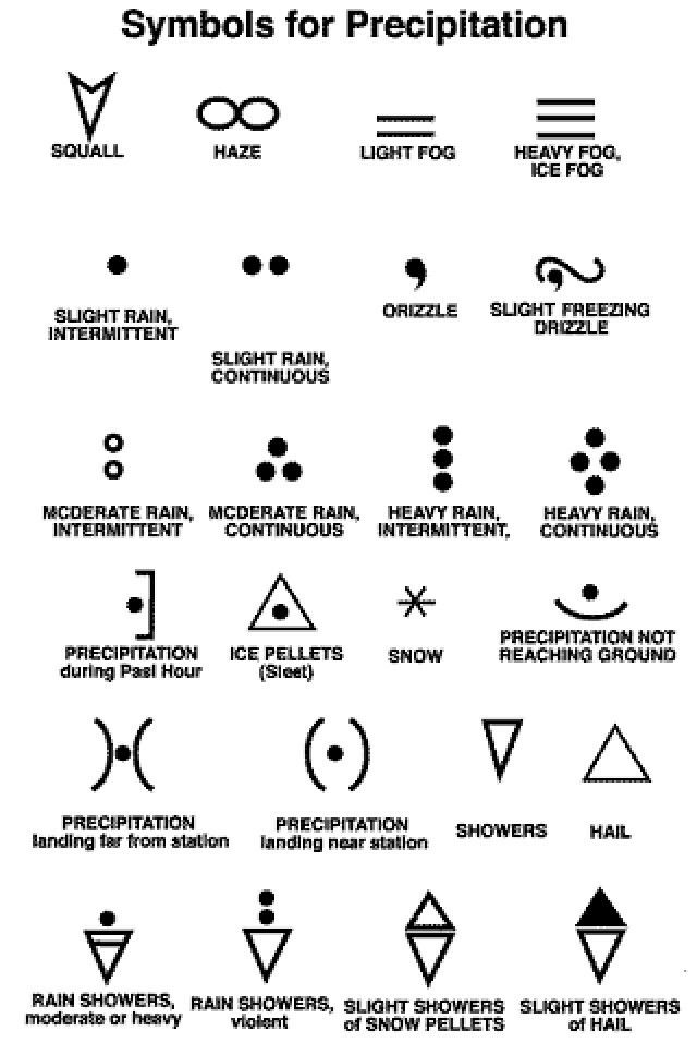 21 best Weather images on Pinterest Map symbols, Weather and Cards - sample psychrometric chart