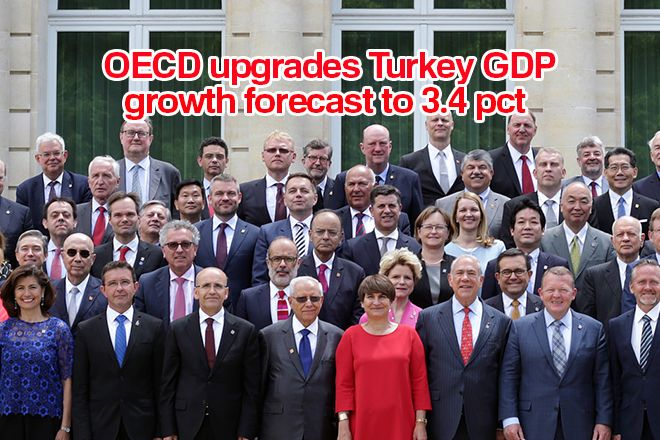 The Organization for Economic Co-operation and Development (OECD) on Wednesday lifted Turkey's growth forecast for the year to 3.4 percent, up from 3.3 percent, on the back of government measures.