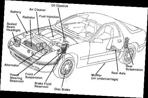 car functions - Szukaj w Google